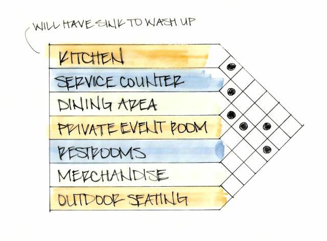 Portfolio Hospitality Design